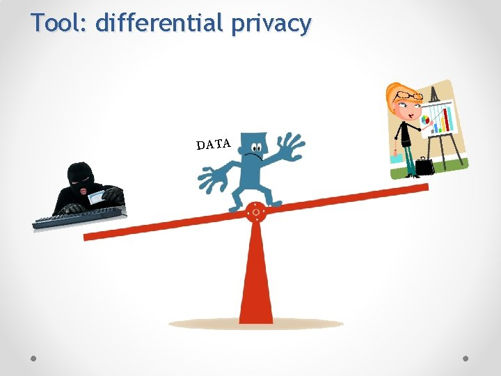 Tool: differential privacy DATA