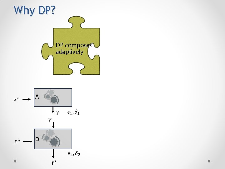 Why DP? DP composes adaptively A B