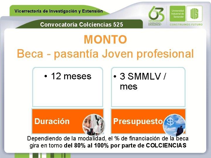 Vicerrectoría de Investigación y Extensión Convocatoria Colciencias 525 MONTO Beca - pasantía Joven profesional