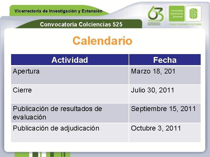 Vicerrectoría de Investigación y Extensión Convocatoria Colciencias 525 Calendario Actividad Fecha Apertura Marzo 18,