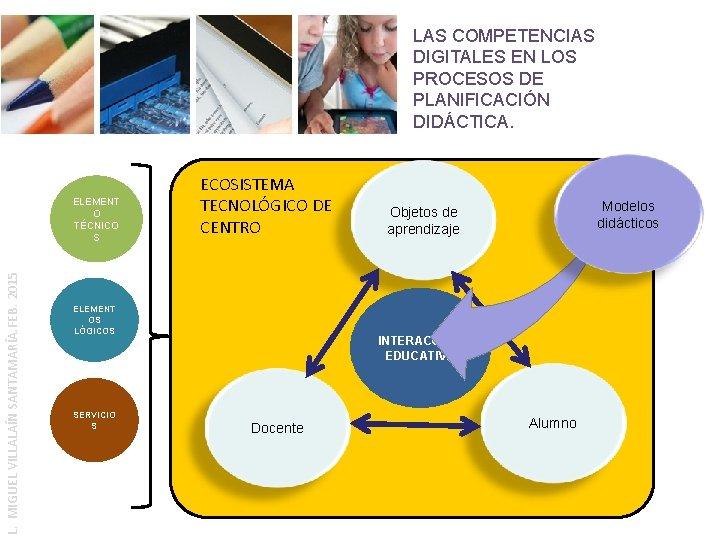 LAS COMPETENCIAS DIGITALES EN LOS PROCESOS DE PLANIFICACIÓN DIDÁCTICA. L. MIGUEL VILLALAÍN SANTAMARÍA. FEB.