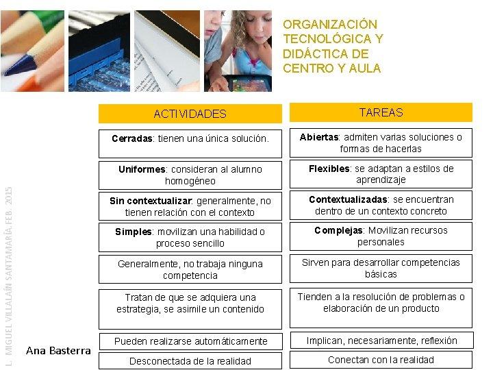 L. MIGUEL VILLALAÍN SANTAMARÍA. FEB. 2015 ORGANIZACIÓN TECNOLÓGICA Y DIDÁCTICA DE CENTRO Y AULA