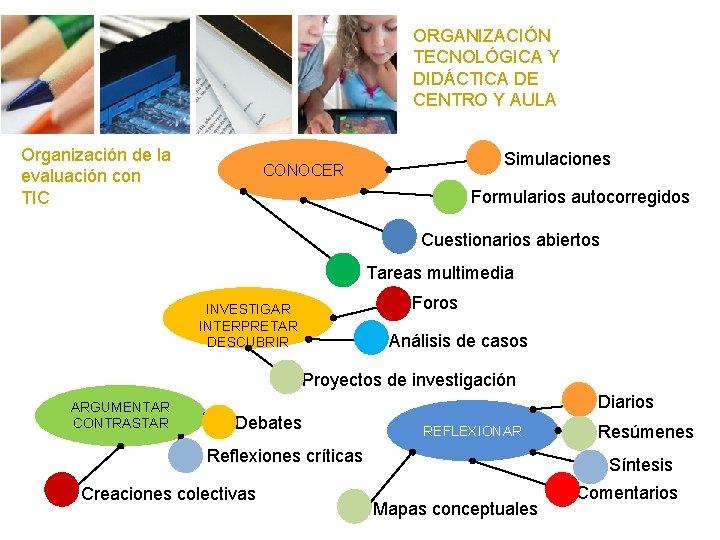 ORGANIZACIÓN TECNOLÓGICA Y DIDÁCTICA DE CENTRO Y AULA Organización de la evaluación con TIC