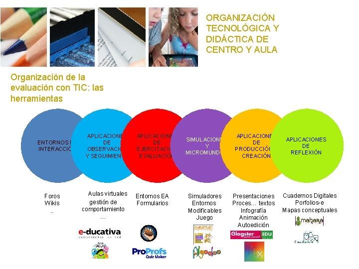ORGANIZACIÓN TECNOLÓGICA Y DIDÁCTICA DE CENTRO Y AULA Organización de la evaluación con TIC: