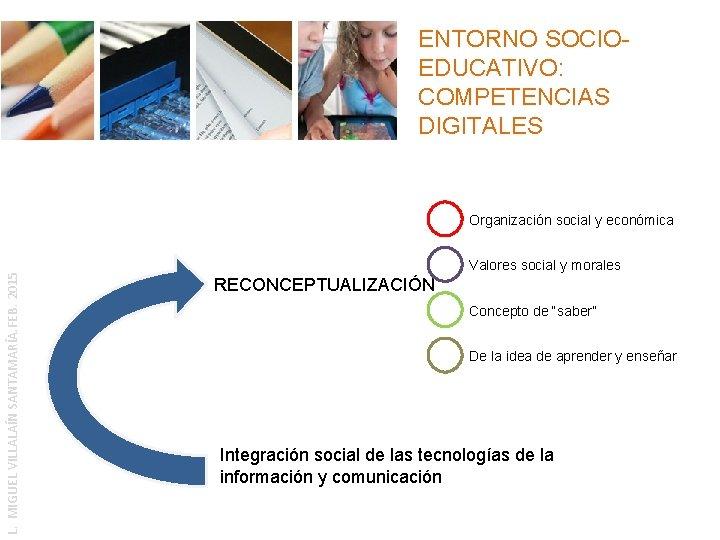 ENTORNO SOCIOEDUCATIVO: COMPETENCIAS DIGITALES L. MIGUEL VILLALAÍN SANTAMARÍA. FEB. 2015 Organización social y económica