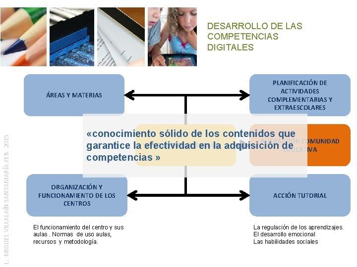 DESARROLLO DE LAS COMPETENCIAS DIGITALES L. MIGUEL VILLALAÍN SANTAMARÍA. FEB. 2015 ÁREAS Y MATERIAS