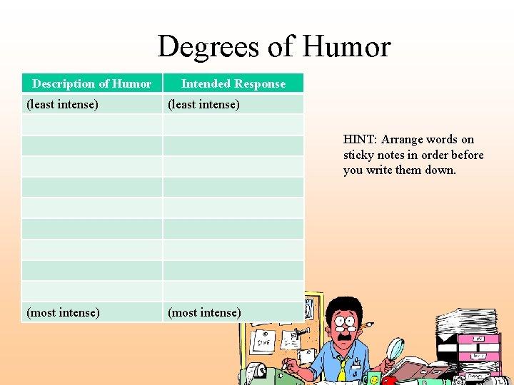 Degrees of Humor Description of Humor (least intense) Intended Response (least intense) HINT: Arrange
