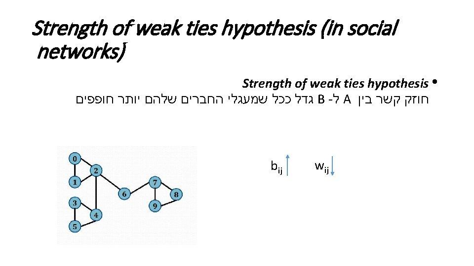 Strength of weak ties hypothesis (in social networks) Strength of weak ties hypothesis •