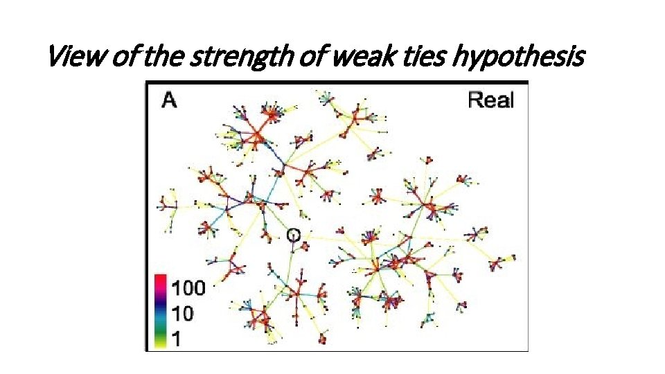 View of the strength of weak ties hypothesis