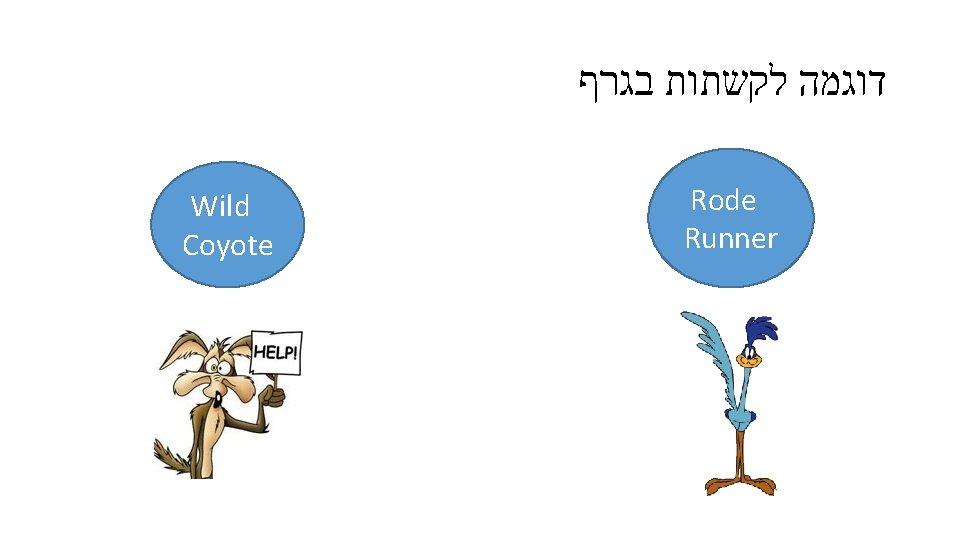 דוגמה לקשתות בגרף Wild Coyote Rode Runner