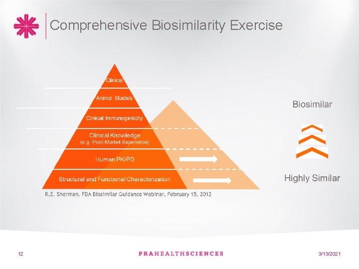 Comprehensive Biosimilarity Exercise 12 3/13/2021