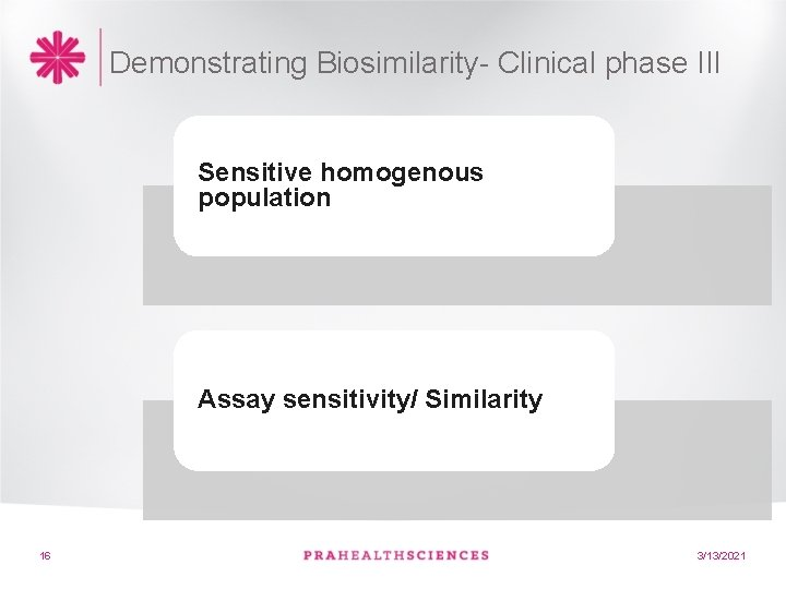 Demonstrating Biosimilarity- Clinical phase III Sensitive homogenous population Assay sensitivity/ Similarity 16 16 3/13/2021