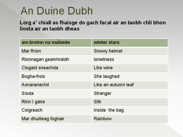 An Duine Dubh � Lorg a' chiall as fhaisge do gach facal air an