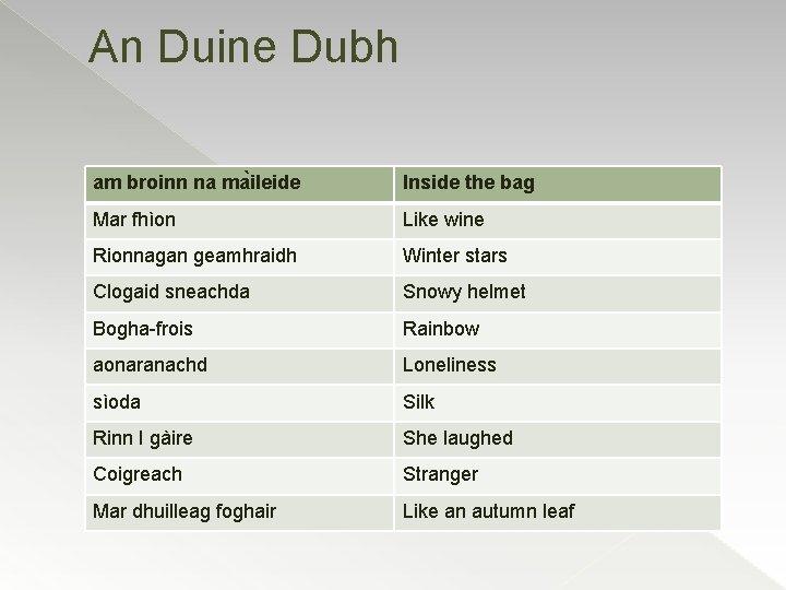 An Duine Dubh am broinn na ma ileide Inside the bag Mar fhìon Like
