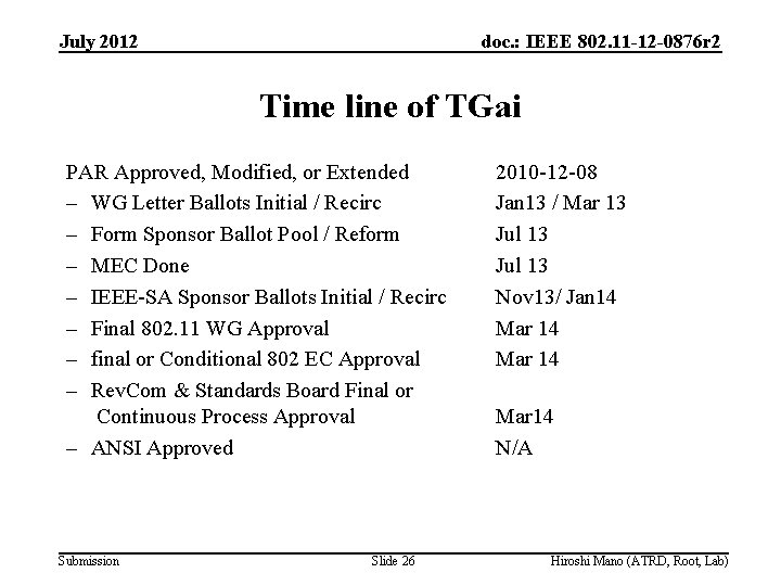 July 2012 doc. : IEEE 802. 11 -12 -0876 r 2 Time line of