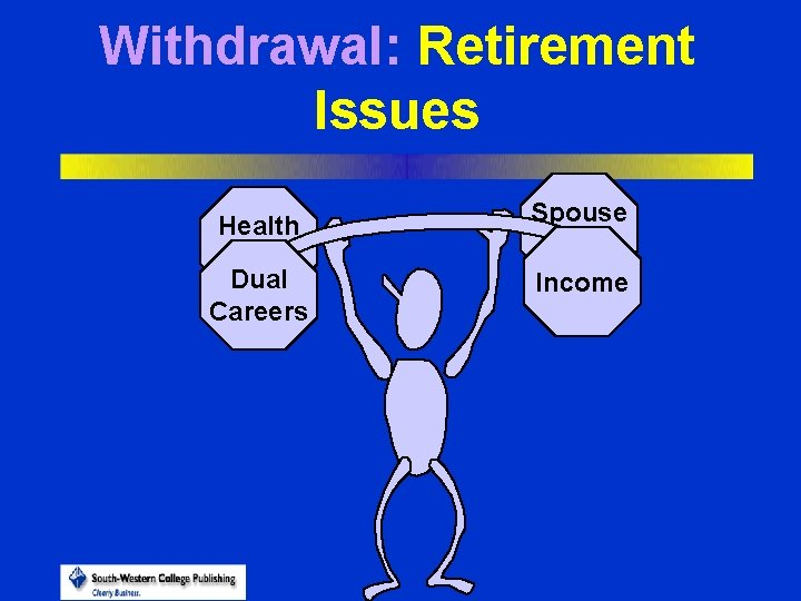 Withdrawal: Retirement Issues Health Spouse Dual Careers Income