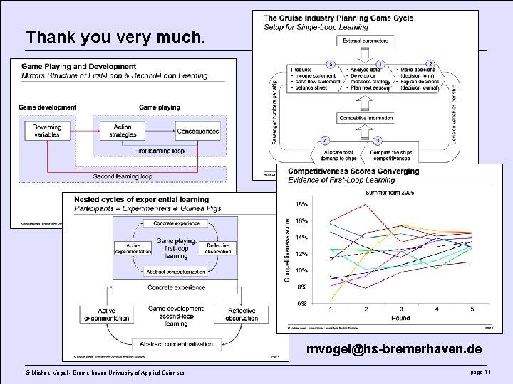 Thank you very much. mvogel@hs-bremerhaven. de © Michael Vogel - Bremerhaven University of Applied