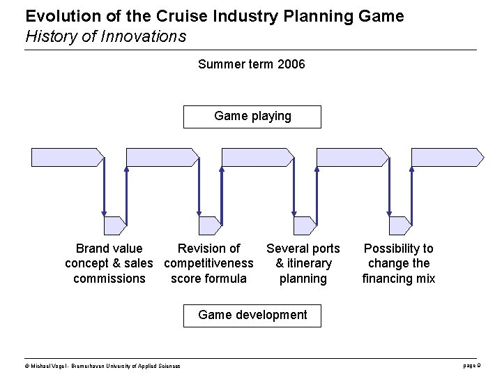 Evolution of the Cruise Industry Planning Game History of Innovations Summer term 2006 Game