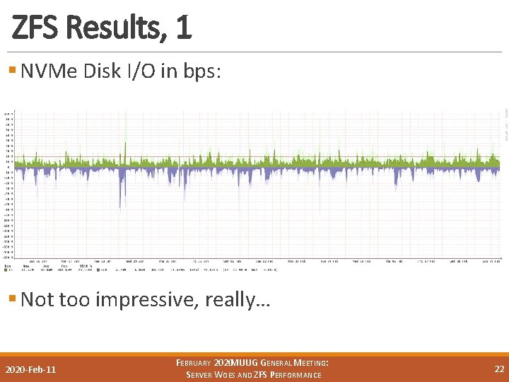 ZFS Results, 1 § NVMe Disk I/O in bps: § Not too impressive, really…