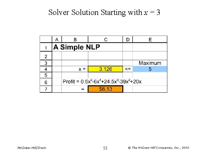 Solver Solution Starting with x = 3 Mc. Graw-Hill/Irwin 53 © The Mc. Graw-Hill