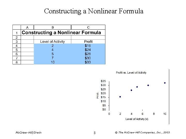 Constructing a Nonlinear Formula Mc. Graw-Hill/Irwin 8 © The Mc. Graw-Hill Companies, Inc. ,
