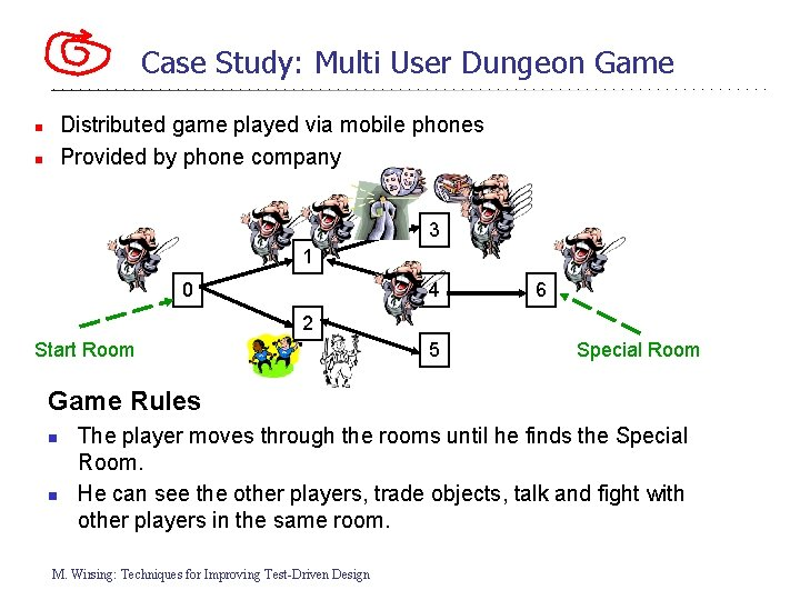 Case Study: Multi User Dungeon Game Distributed game played via mobile phones Provided by