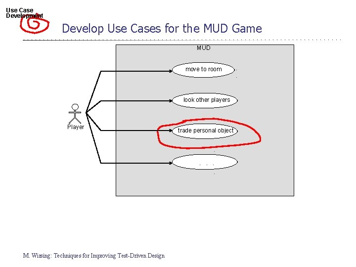 Use Case Development Develop Use Cases for the MUD Game MUD move to room