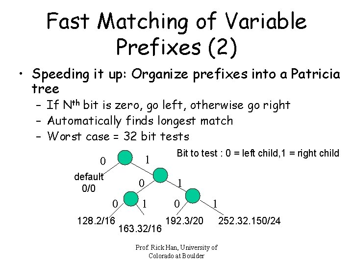 Fast Matching of Variable Prefixes (2) • Speeding it up: Organize prefixes into a