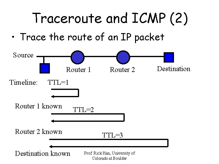 Traceroute and ICMP (2) • Trace the route of an IP packet Source Router