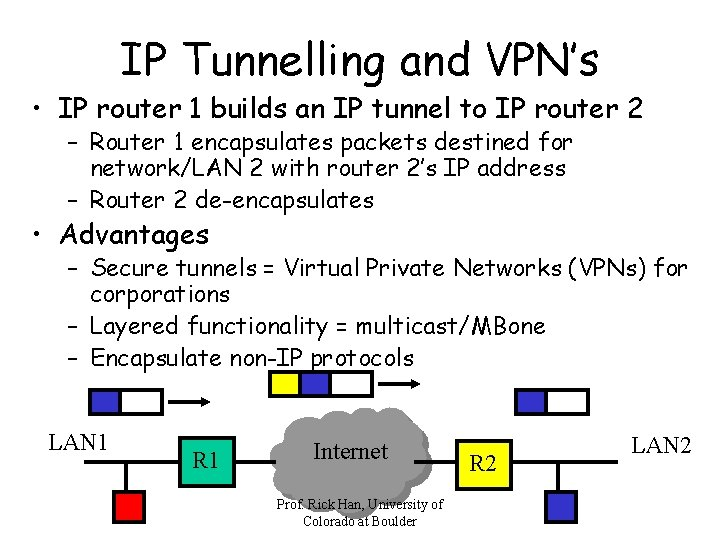 IP Tunnelling and VPN's • IP router 1 builds an IP tunnel to IP