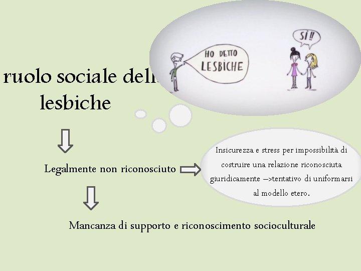 ruolo sociale delle lesbiche Legalmente non riconosciuto Insicurezza e stress per impossibilità di costruire