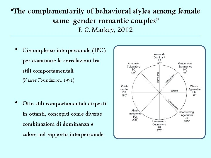 """""""The complementarity of behavioral styles among female same-gender romantic couples"""" F. C. Markey, 2012"""