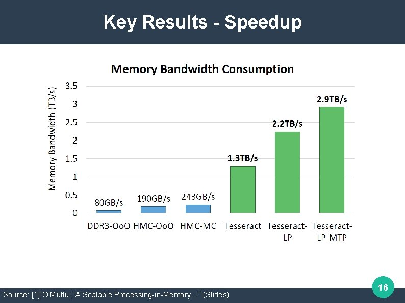 """Key Results - Speedup Source: [1] O. Mutlu, """"A Scalable Processing-in-Memory…"""" (Slides) 16"""