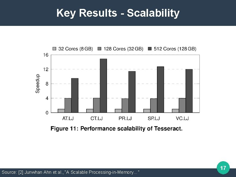 """Key Results - Scalability Source: [2] Junwhan Ahn et al. , """"A Scalable Processing-in-Memory…"""""""
