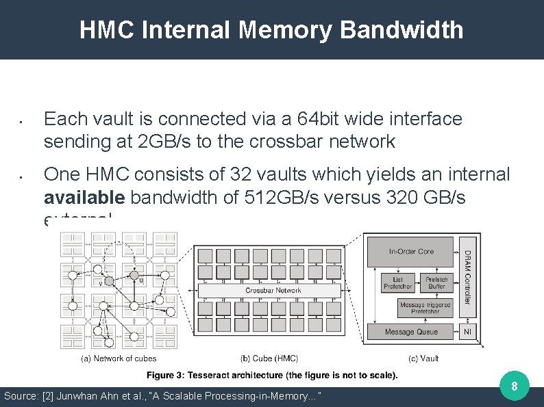 HMC Internal Memory Bandwidth • • Each vault is connected via a 64 bit