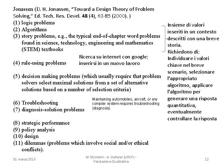 """Jonassen (D. H. Jonassen, """"Toward a Design Theory of Problem Solving, """" Ed. Tech."""