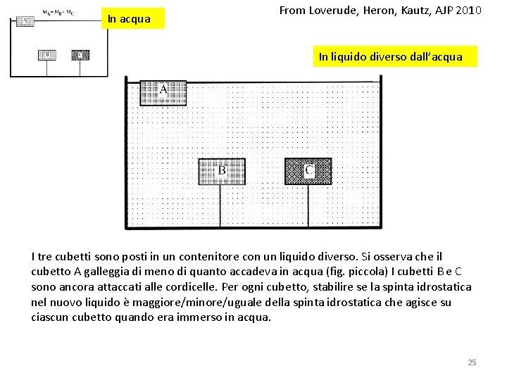 In acqua From Loverude, Heron, Kautz, AJP 2010 In liquido diverso dall'acqua I tre