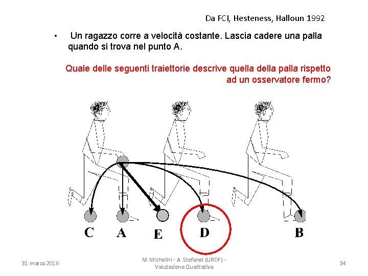 Da FCI, Hesteness, Halloun 1992 • Un ragazzo corre a velocità costante. Lascia cadere