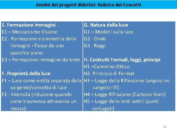 Analisi dei progetti didattici: Rubrica dei Concetti E. Formazione Immagini G. Natura della luce