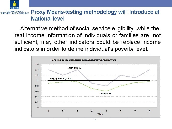 Proxy Means-testing methodology will Introduce at National level Alternative method of social service eligibility