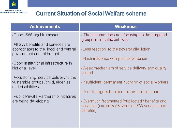 Current Situation of Social Welfare scheme Achievements -Good SW legal framework -All SW benefits