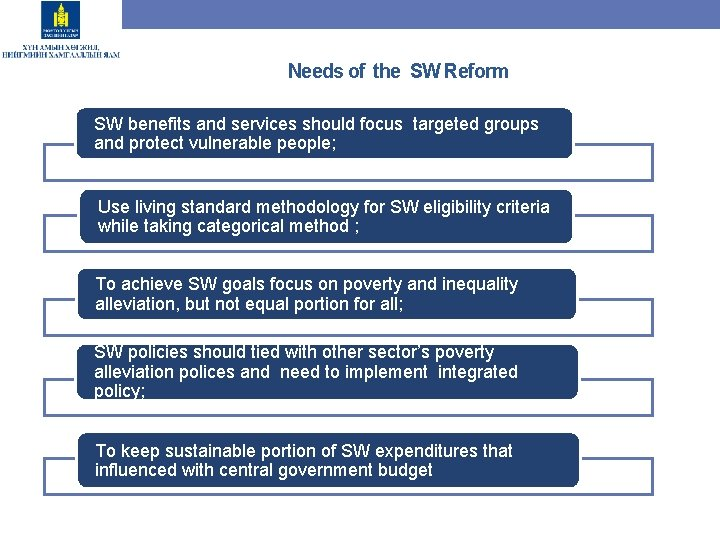Needs of the SW Reform SW benefits and services should focus targeted groups and
