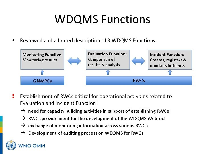 WDQMS Functions • Reviewed and adapted description of 3 WDQMS Functions: Monitoring Function Monitoring