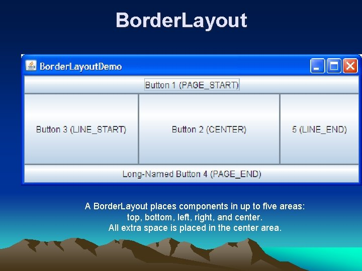 Border. Layout A Border. Layout places components in up to five areas: top, bottom,