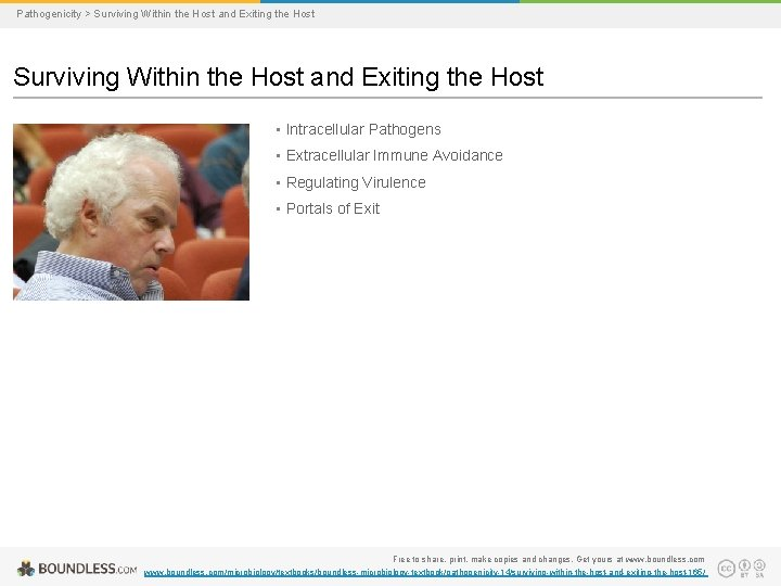 Pathogenicity > Surviving Within the Host and Exiting the Host • Intracellular Pathogens •