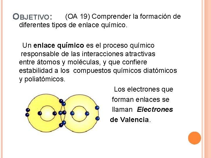 . (OA 19) Comprender la formación de O BJETIVO: diferentes tipos de enlace químico.