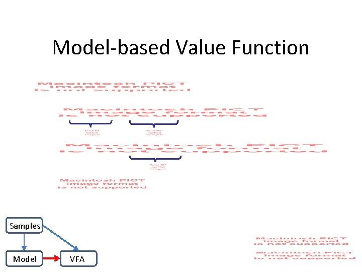 Model-based Value Function Samples Model VFA