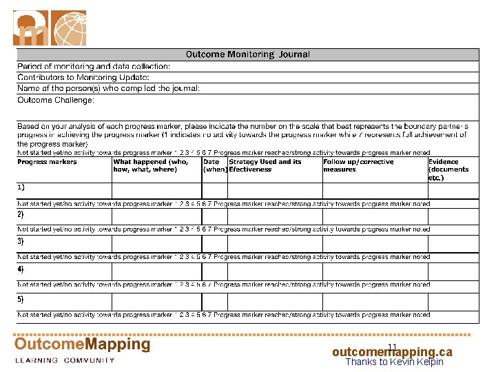 11 outcomemapping. ca Thanks to Kevin Kelpin