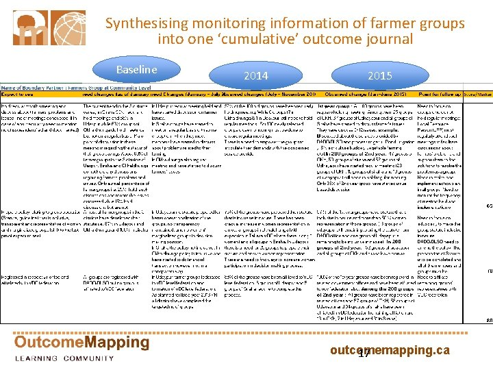 Synthesising monitoring information of farmer groups into one 'cumulative' outcome journal Baseline 2014 2015