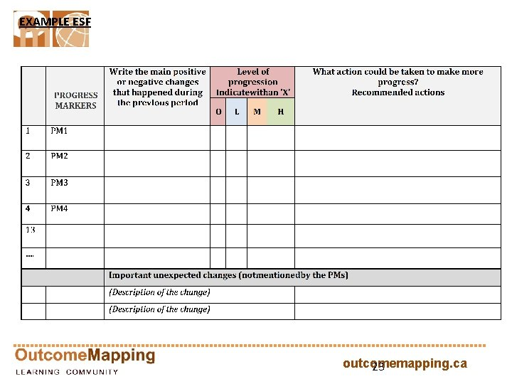 EXAMPLE ESF outcomemapping. ca 23